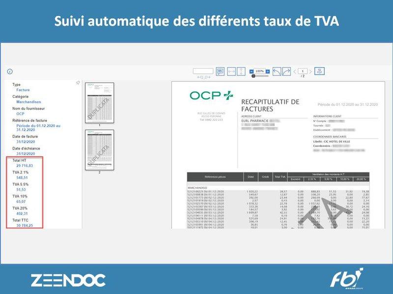 Zeendoc pour la gestion des pharmacies - Suivi automatique des ventilations de TVA par taux